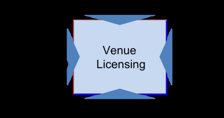visual_licensing