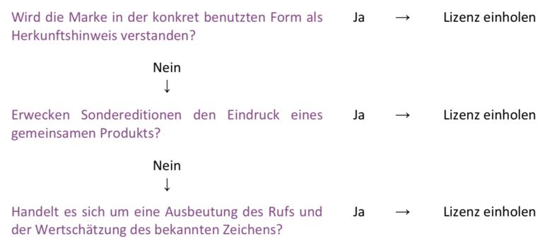 grafik_markenrecht