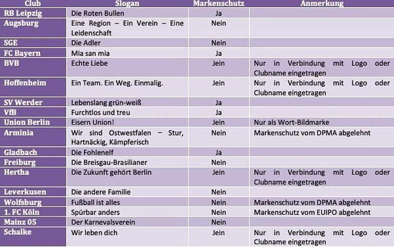 tabelle_markenrecht